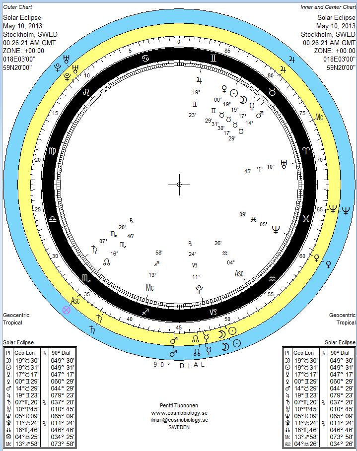 Kosmogram Solar Eclipse May 10,2013 00:26:21 AM GMT