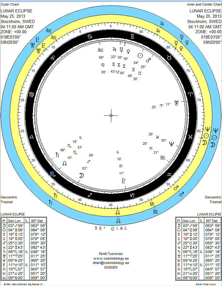 lunareclipse25maj