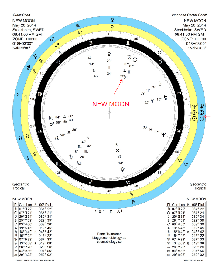 New Moon 28 May 2014