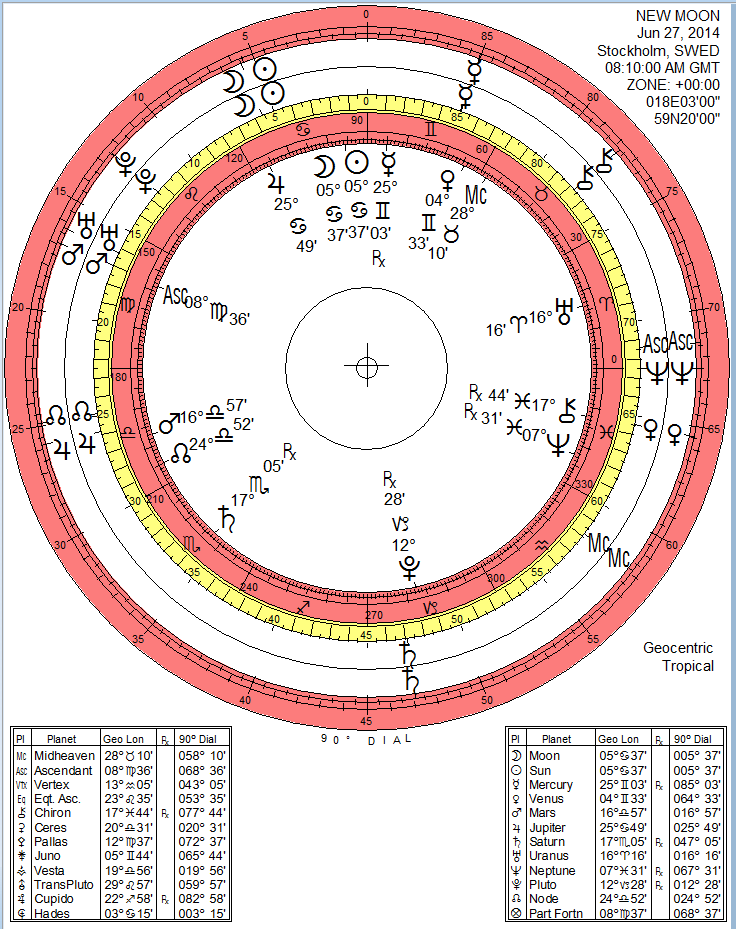 NEW MOON 27 JUNE 2014