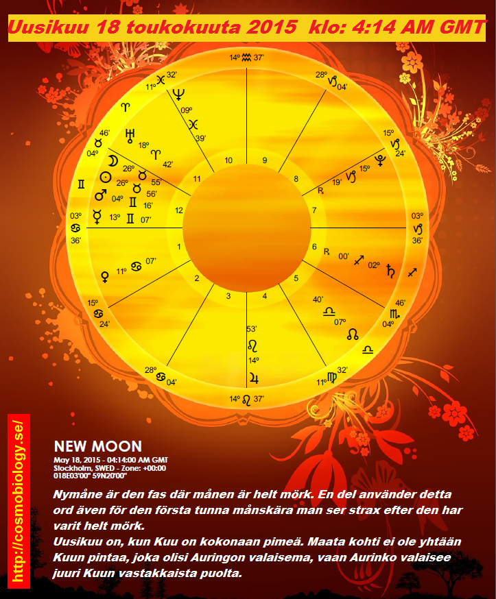 New Moon May 18, 2015