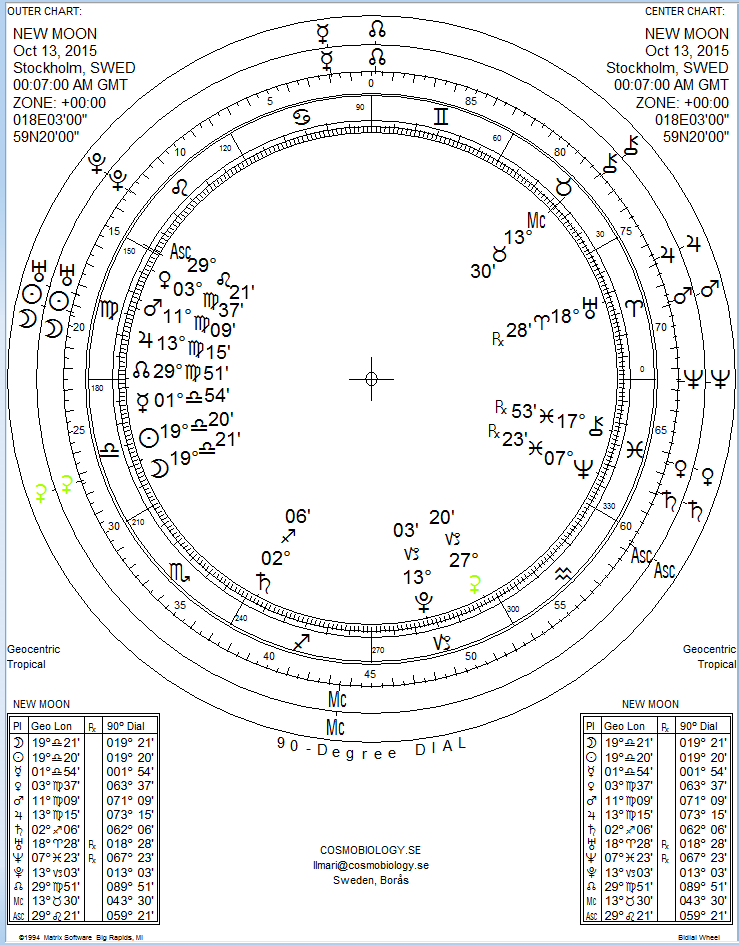 NEW MOON 13 OCTOBER 2015